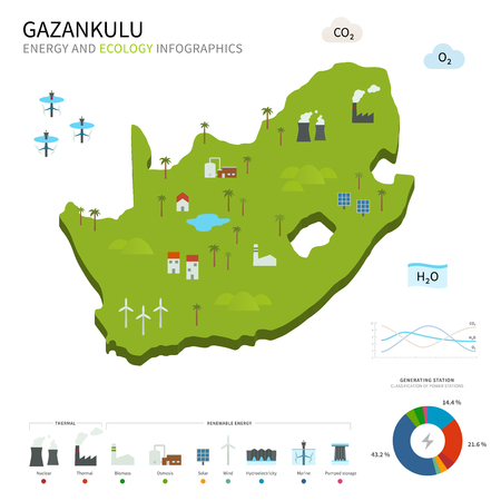 cooling tower: Energy industry and ecology of Gazankulu