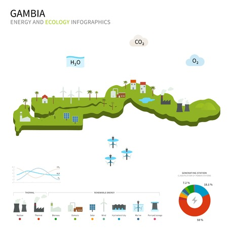 cooling tower: Energy industry and ecology of Gambia