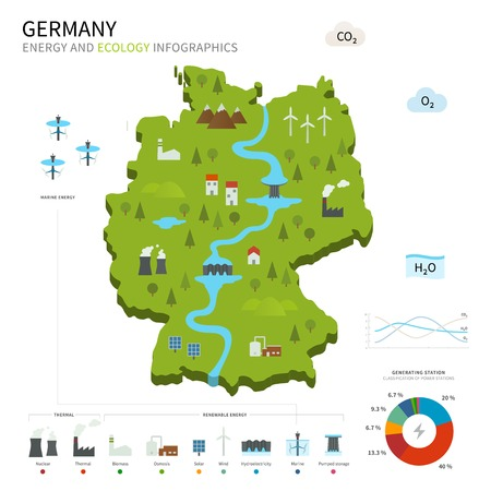pumped: Energy industry and ecology of Germany Illustration