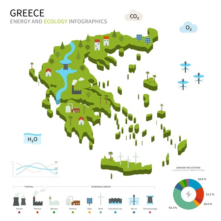 pumped: Energy industry and ecology of Greece