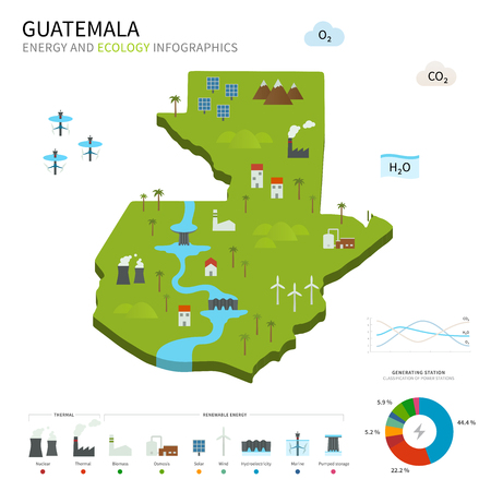 Energy industry and ecology of Guatemala  イラスト・ベクター素材