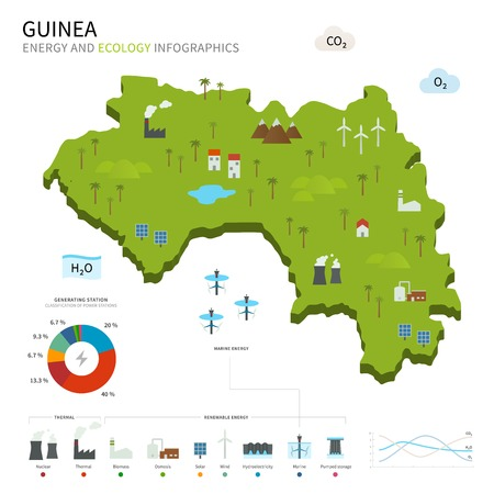 pumped: Energy industry and ecology of Guinea Illustration