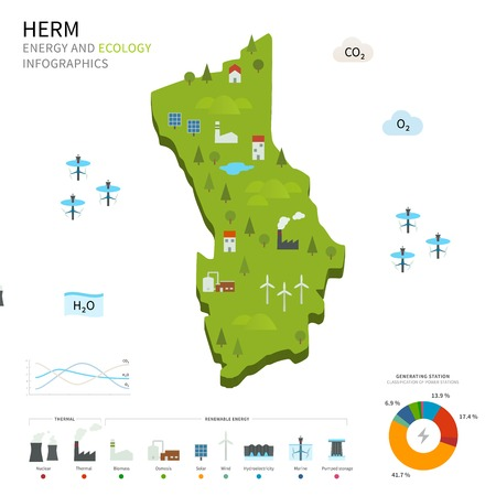pumped: Energy industry and ecology of Herm Illustration