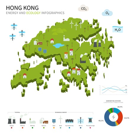 Energy industry and ecology of Hong Kong Illustration