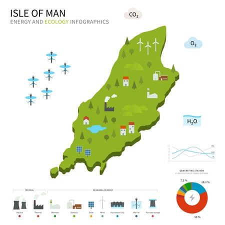 pumped: Energy industry and ecology map Isle of Man Illustration