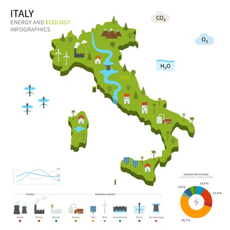 pumped: Energy industry and ecology of Italy