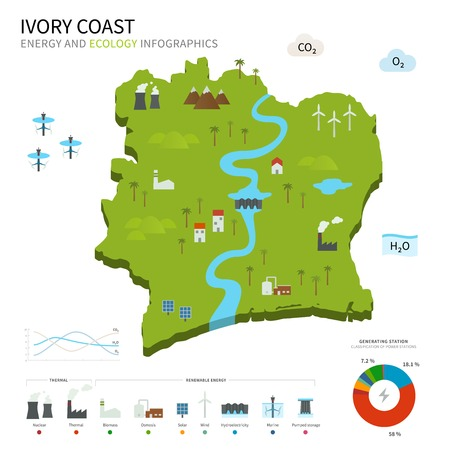 pumped: Energy industry and ecology of Ivory Coast Illustration