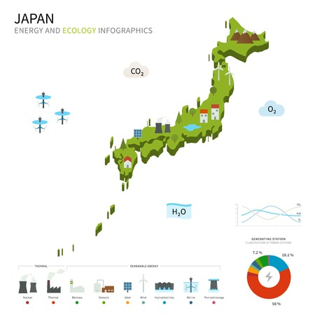 Energy industry and ecology of Japan Stok Fotoğraf - 32600733