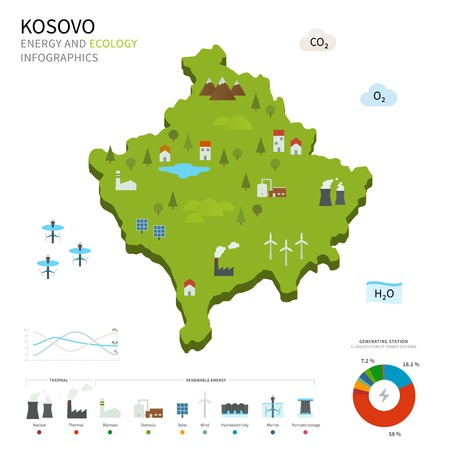 pumped: Energy industry and ecology of Kosovo