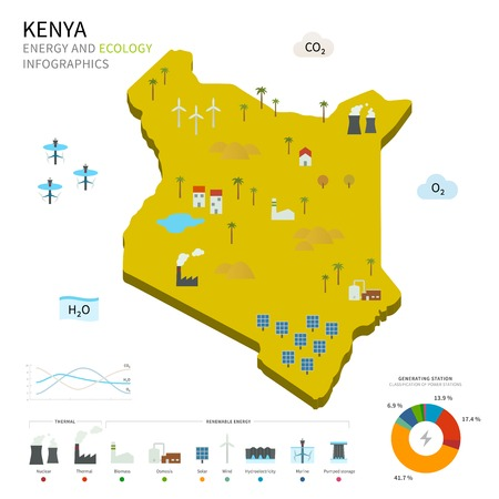 pumped: Energy industry and ecology of Kenya