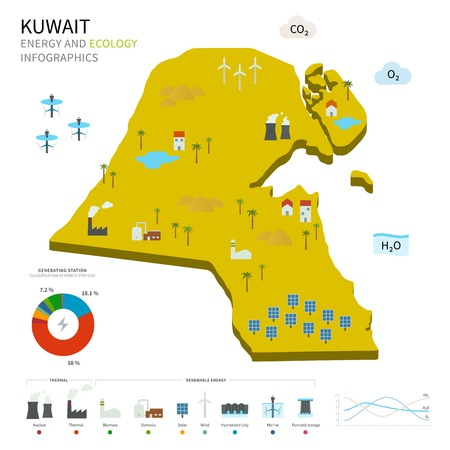 pumped: Energy industry and ecology of Kuwait Illustration