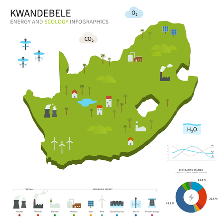 cooling tower: Energy industry and ecology of KwaNdebele