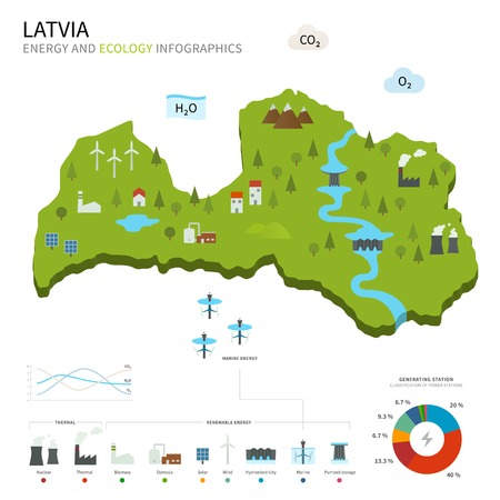 cooling tower: Energy industry and ecology of Latvia