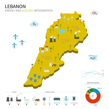 pumped: Energy industry and ecology of Lebanon