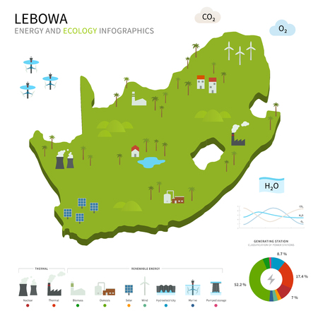 Energy industry and ecology of Lebowa  イラスト・ベクター素材