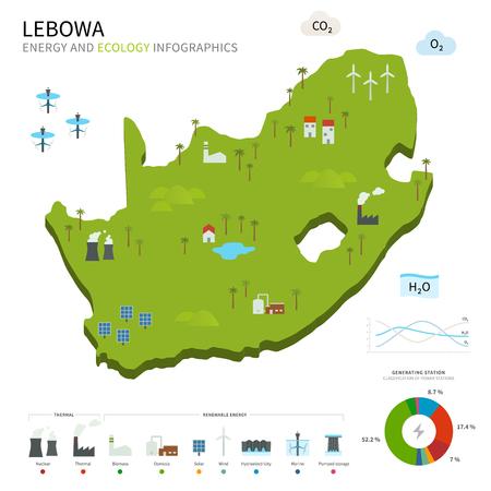 energy industry: Energy industry and ecology of Lebowa Illustration