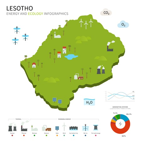 Energy industry and ecology of Lesotho  イラスト・ベクター素材