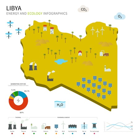 cooling tower: Energy industry and ecology of Libya Illustration