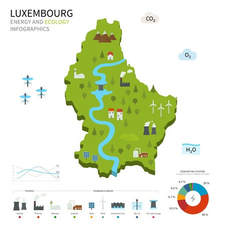 pumped: Energy industry and ecology of Luxembourg Illustration