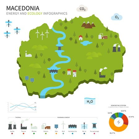 Energy industry and ecology of Macedonia  イラスト・ベクター素材