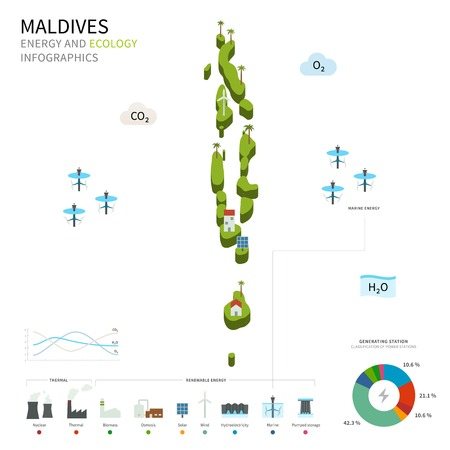 pumped: Energy industry and ecology of Maldives Illustration