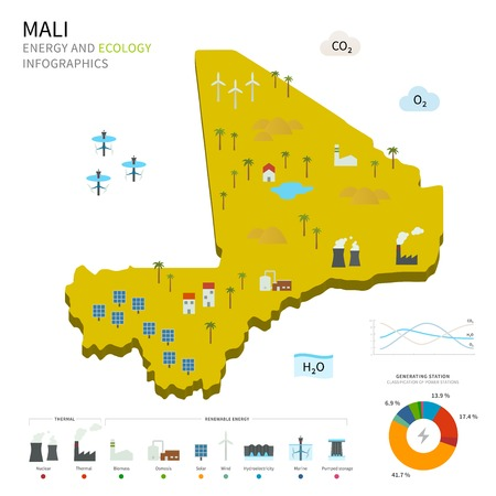 Energy industry and ecology of Mali  イラスト・ベクター素材