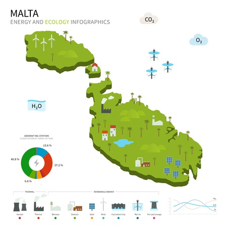 cooling tower: Energy industry and ecology of Malta