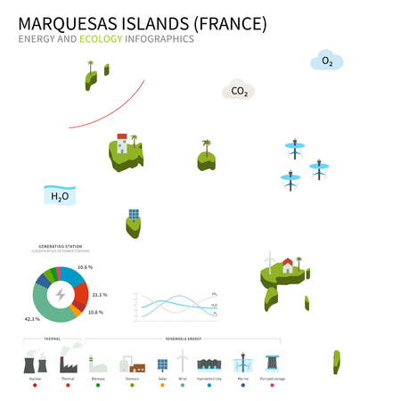 pumped: Energy industry and ecology of Marquesas Islands Illustration