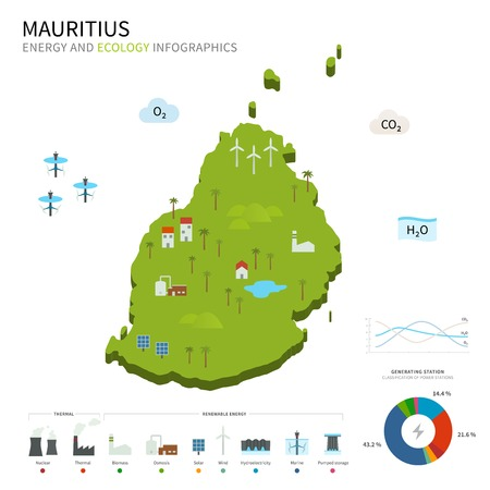 energy industry: Energy industry and ecology of Mauritius Illustration