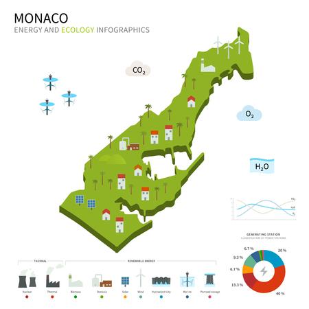 osmosis: Energy industry and ecology of Monaco Illustration