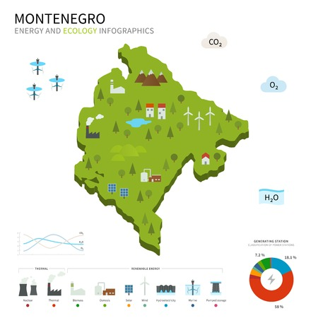 pumped: Energy industry and ecology of Montenegro