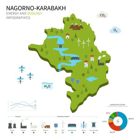 pumped: Energy industry and ecology of Nagorno-Karabakh Illustration