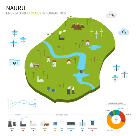 pumped: Energy industry and ecology of Nauru