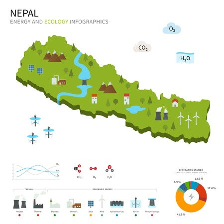 pumped: Energy industry and ecology of Nepal Illustration