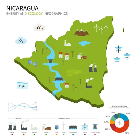 cooling tower: Energy industry and ecology of Nicaragua