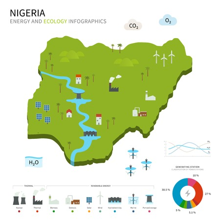 pumped: Energy industry and ecology of Nigeria