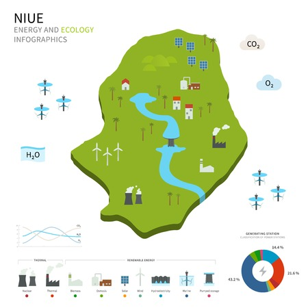 pumped: Energy industry and ecology of Niue