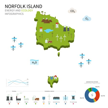 osmosis: Energy industry and ecology of Norfolk Island