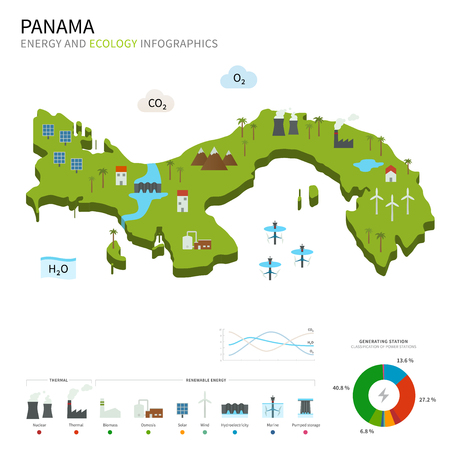 cooling tower: Energy industry and ecology of Panama