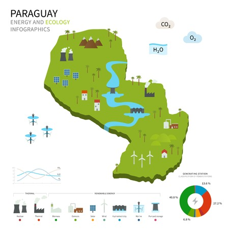 pumped: Energy industry and ecology of Paraguay Illustration