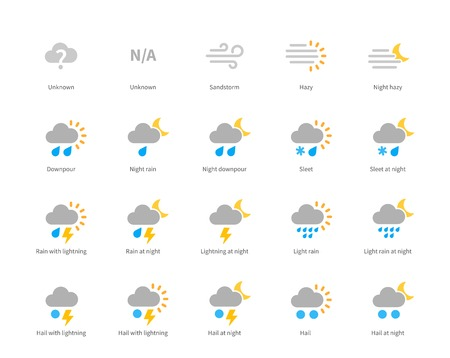 Meteorology colored icons on white background. Illustration