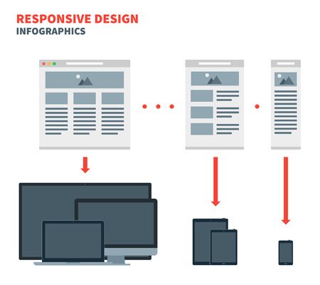 display size: Responsive web design for across a wide range of devices from desktop computer monitors to mobile phones. Optimize text for reading. Vector illustration.