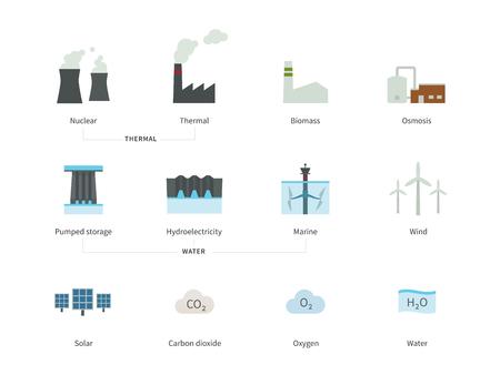 energia electrica: colección pictograma de plantas de energía y estaciones de energía solar incluyen, Atómica, del viento, del mar, generadores térmicos e Hydro para el sitio web de la ecología o la industria eléctrica. Conjunto de iconos de colores de superficie plana. Aislado en el fondo blanco. Vectores
