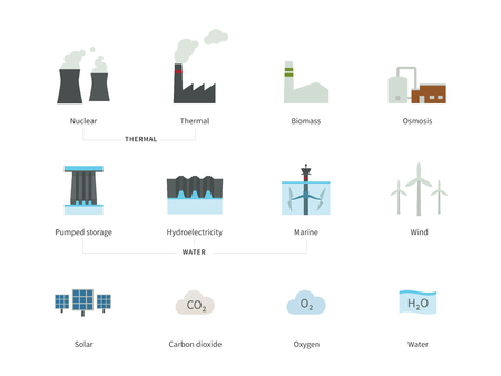 Pictogram collection of Power plants and Energy Stations include Solar, Atomic, Wind, Marine, Thermal and Hydro Generators for Ecology website or Electric industry. Flat color icons set. Isolated on white background.