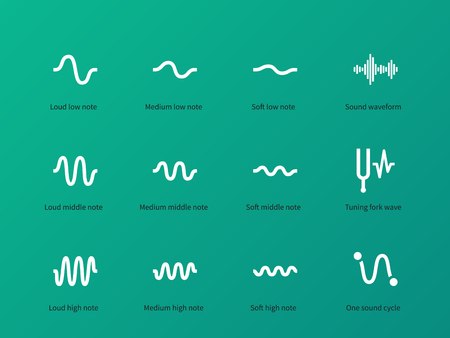 Recording wave and sound icons on green background.