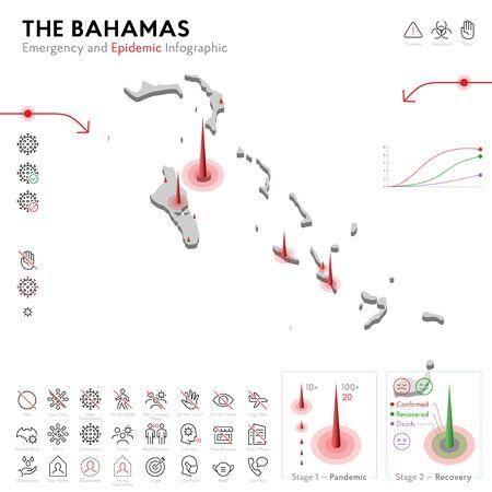 Map of Bahamas Epidemic and Quarantine Emergency Infographic Template. Editable Line icons for Pandemic Statistics. Vector illustration of Virus, Coronavirus, Epidemiology protection. Isolated