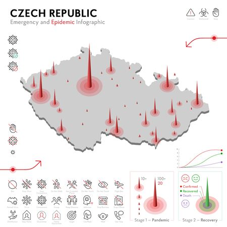 Map of Czech Republic Epidemic and Quarantine Emergency Infographic Template. Editable Line icons for Pandemic Statistics. Vector illustration of Virus, Coronavirus, Epidemiology protection. Isolated