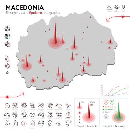 Map of Macedonia Epidemic and Quarantine Emergency Infographic Template. Editable Line icons for Pandemic Statistics. Vector illustration of Virus, Coronavirus, Epidemiology protection. Isolated