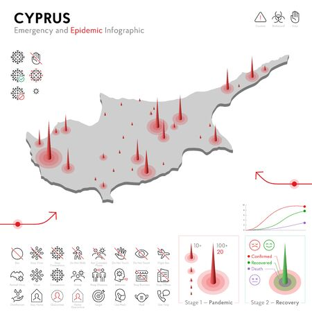 Map of Cyprus Epidemic and Quarantine Emergency Infographic Template. Editable Line icons for Pandemic Statistics. Vector illustration of Virus, Coronavirus, Epidemiology protection. Isolated 向量圖像