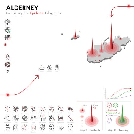 Map of Alderney Epidemic and Quarantine Emergency Infographic Template. Editable Line icons for Pandemic Statistics. Vector illustration of Virus, Coronavirus, Epidemiology protection. Isolated